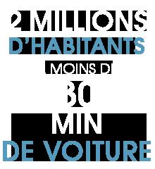 MILLIONS D'HABITANTS À MOINS DE 30 MIN DE VOITURE